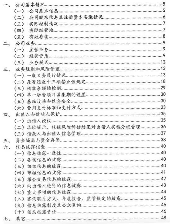 北京市正式启动P2P网贷现场检查,真融宝旗下网贷平台按时完成自查并提交报告