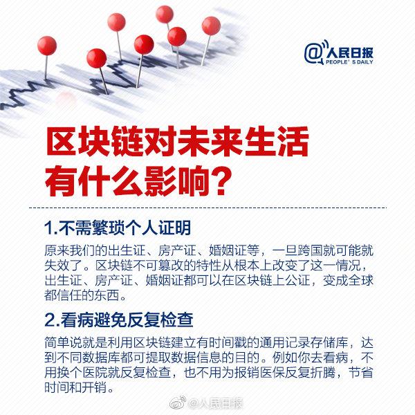 人民日报官方科普区块链(附全文) 中国财经观察网www.xsgou.com