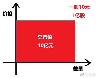 江卓尔:比特币涨到十万美元需要多少资金? 中国财经观察网www.xsgou.com